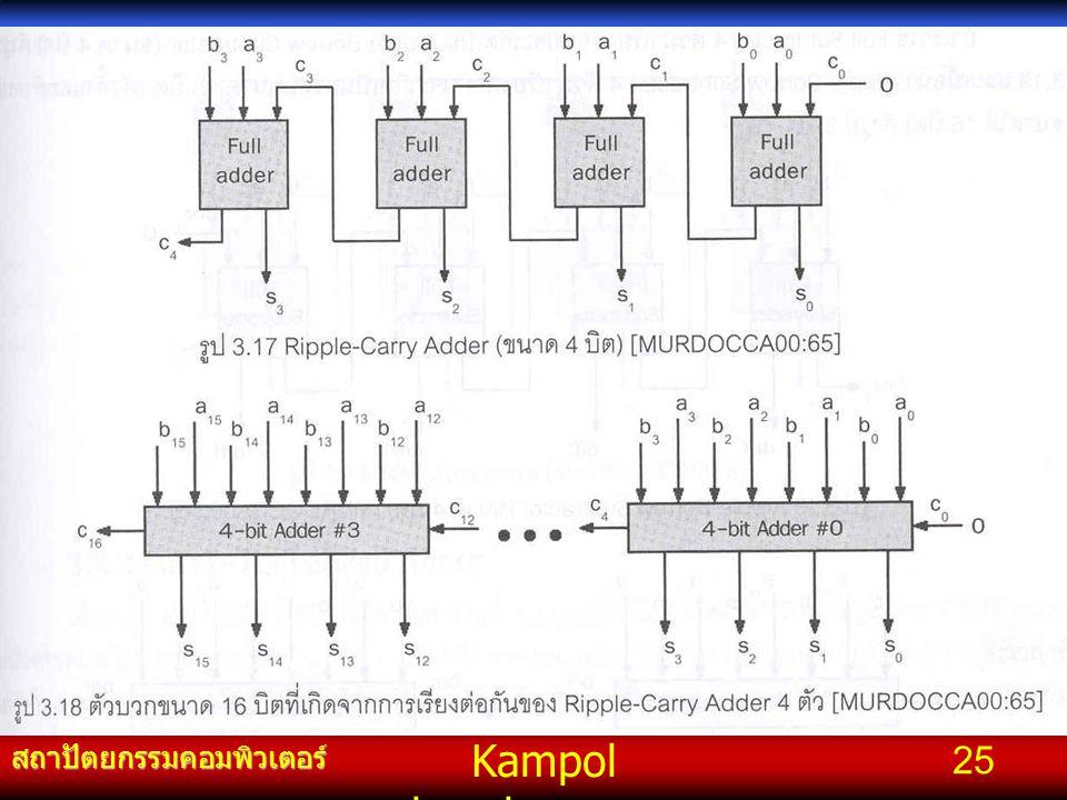 Kampol chanchoengpan it สถาปัตยกรรมคอมพิวเตอร์ Arithmetic and Logic Unit 25