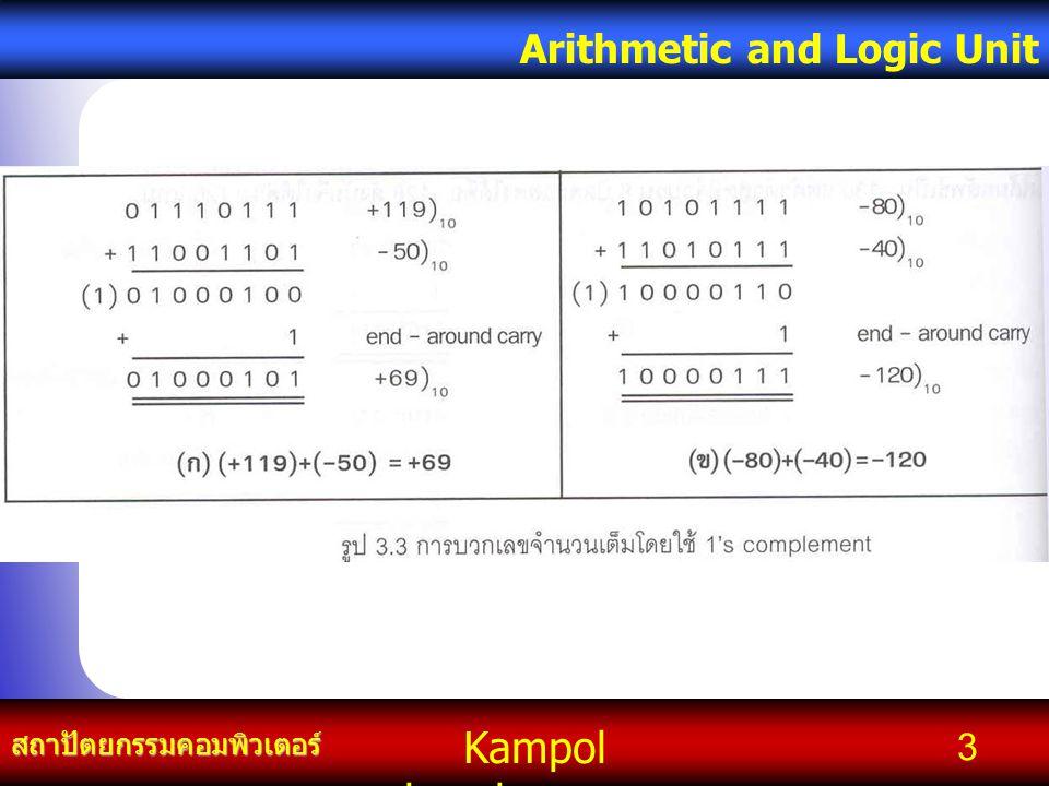 Kampol chanchoengpan it สถาปัตยกรรมคอมพิวเตอร์ Arithmetic and Logic Unit 3