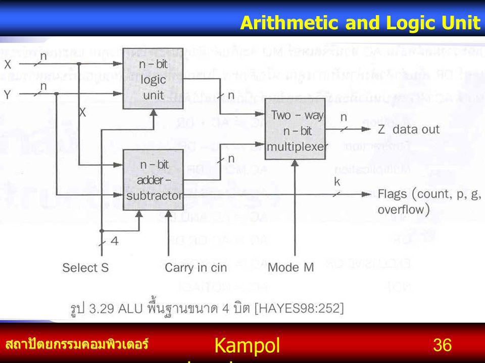 Kampol chanchoengpan it สถาปัตยกรรมคอมพิวเตอร์ Arithmetic and Logic Unit 36