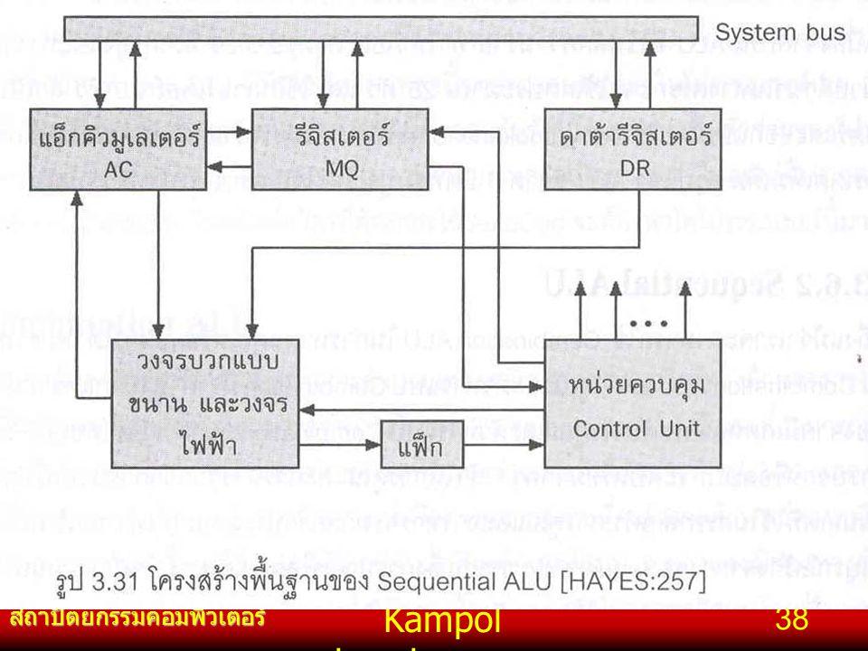 Kampol chanchoengpan it สถาปัตยกรรมคอมพิวเตอร์ Arithmetic and Logic Unit 38