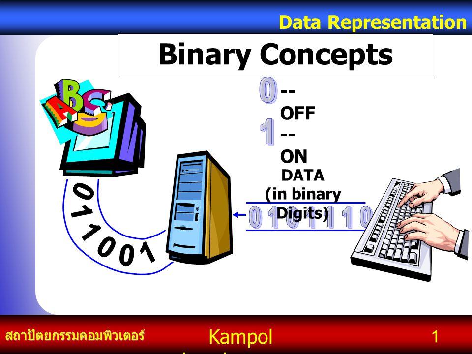 Kampol chanchoengpan it สถาปัตยกรรมคอมพิวเตอร์ Data Representation 22 เลขจำนวนเต็ม (Integer) เลขจำนวนเต็มแบบที่ไม่มี เครื่องหมาย (Unsigned Integer) กรณีไม่มีเครื่องหมาย ถ้าใช้จำนวน บิต n บิต จะแทนเลขจำนวนเต็มไม่มี เครื่องหมายได้ ตั้งแต่ 0 ถึง 2n-1 เช่น n = 16 จะแทนเลขจำนวนเต็ม ได้ตั้งแต่ 0 ถึง 65535 เป็นต้น