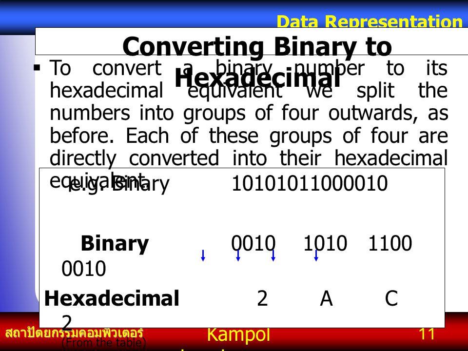 Kampol chanchoengpan it สถาปัตยกรรมคอมพิวเตอร์ Data Representation 11 Converting Binary to Hexadecimal e.g. Binary 10101011000010 Binary 0010 1010 110