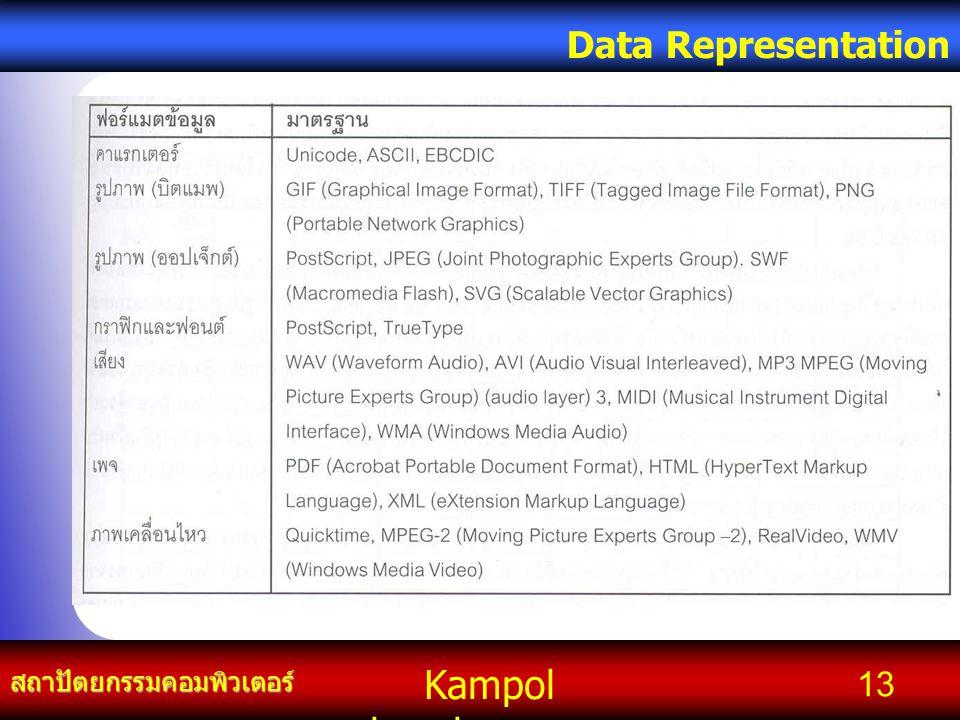 Kampol chanchoengpan it สถาปัตยกรรมคอมพิวเตอร์ Data Representation 13