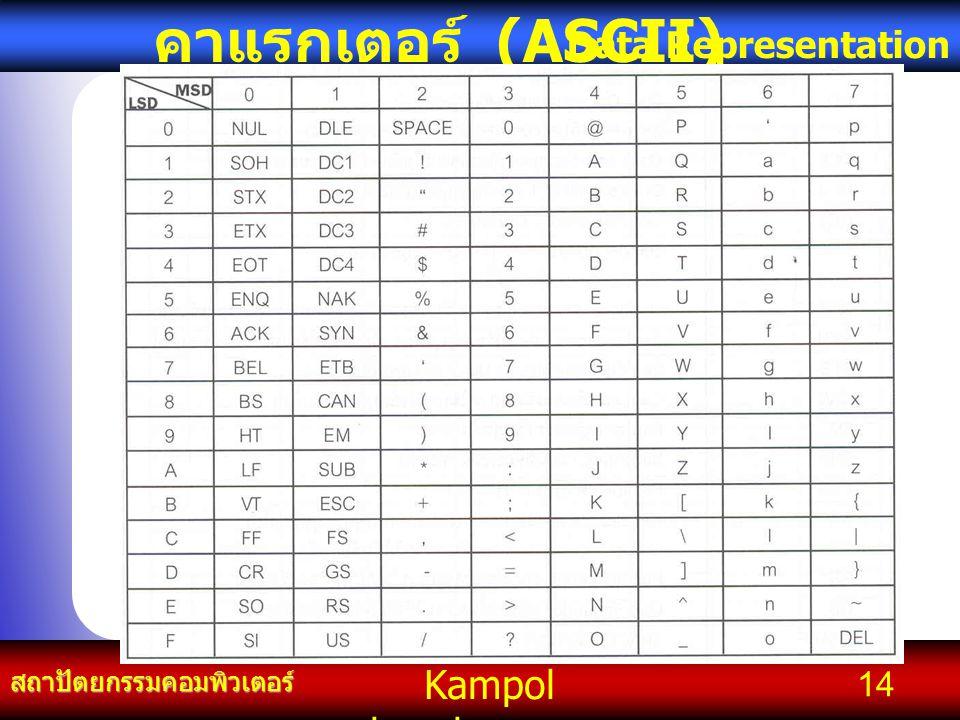 Kampol chanchoengpan it สถาปัตยกรรมคอมพิวเตอร์ Data Representation 14 คาแรกเตอร์ (ASCII)