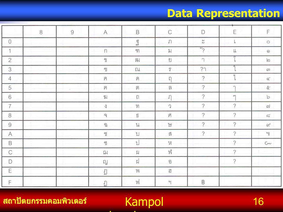 Kampol chanchoengpan it สถาปัตยกรรมคอมพิวเตอร์ Data Representation 16