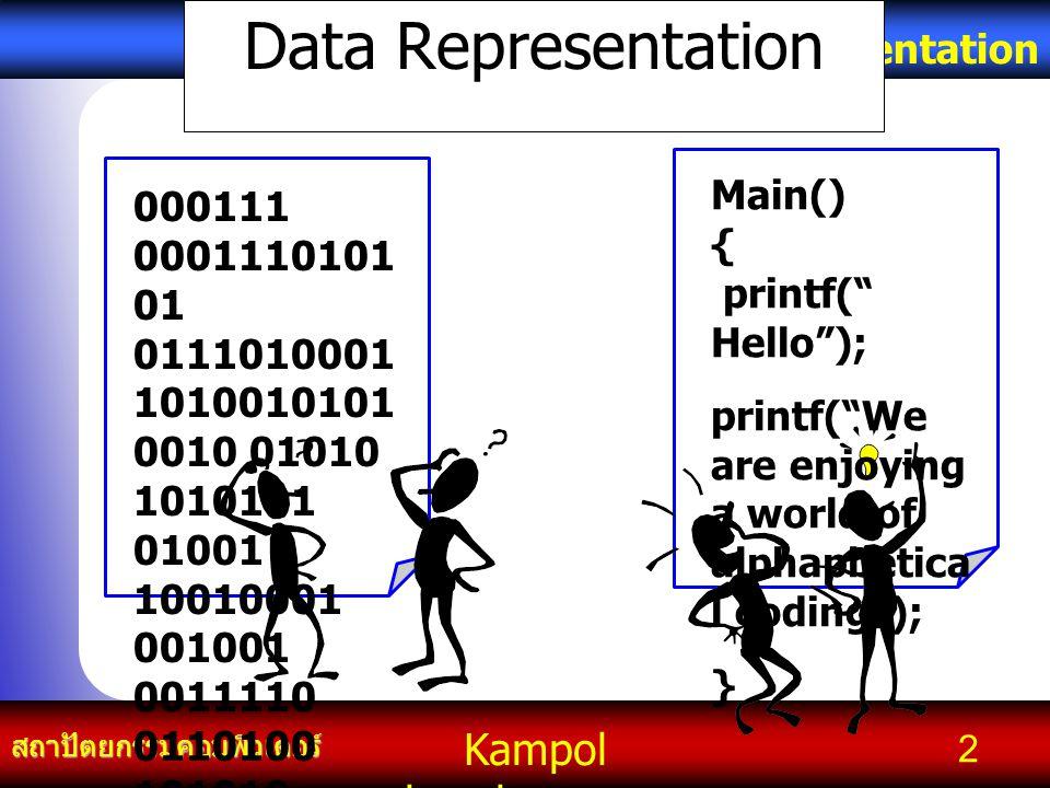 Kampol chanchoengpan it สถาปัตยกรรมคอมพิวเตอร์ Data Representation 2 000111 0001110101 01 0111010001 1010010101 0010 01010 1010101 01001 10010001 0010