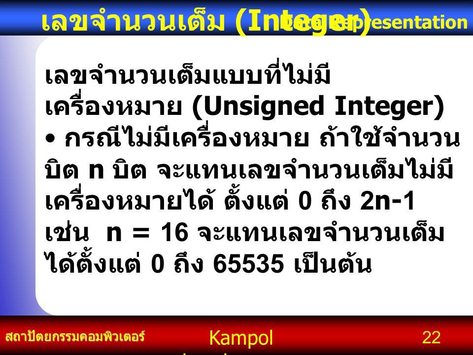 Kampol chanchoengpan it สถาปัตยกรรมคอมพิวเตอร์ Data Representation 22 เลขจำนวนเต็ม (Integer) เลขจำนวนเต็มแบบที่ไม่มี เครื่องหมาย (Unsigned Integer) กร