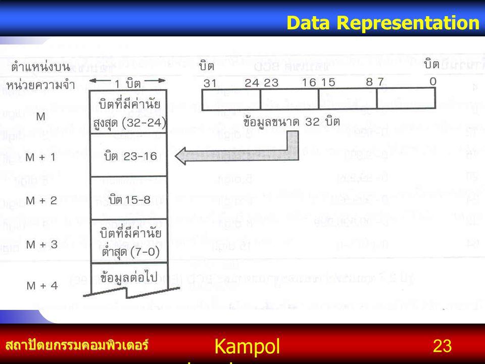 Kampol chanchoengpan it สถาปัตยกรรมคอมพิวเตอร์ Data Representation 23