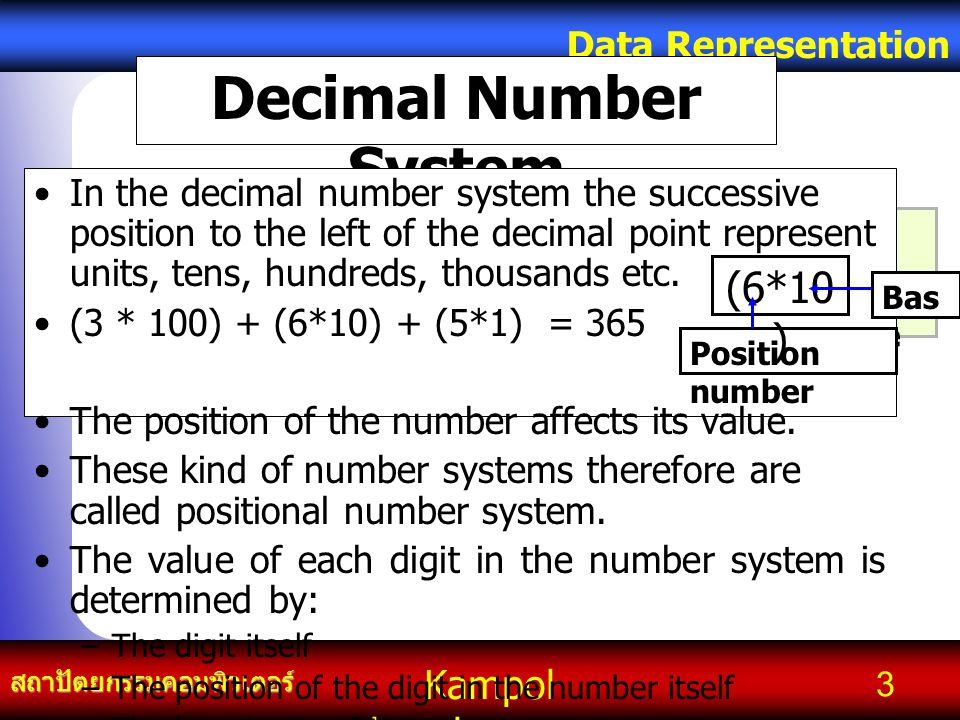 Kampol chanchoengpan it สถาปัตยกรรมคอมพิวเตอร์ Data Representation 3 Decimal Number System In the decimal number system the successive position to the left of the decimal point represent units, tens, hundreds, thousands etc.