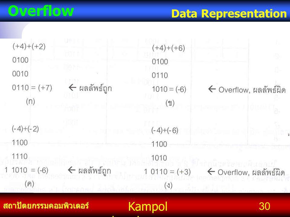 Kampol chanchoengpan it สถาปัตยกรรมคอมพิวเตอร์ Data Representation 30 Overflow