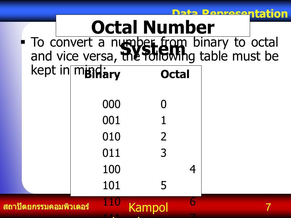 Kampol chanchoengpan it สถาปัตยกรรมคอมพิวเตอร์ Data Representation 7 Octal Number System BinaryOctal 0000 0011 0102 0113 100 4 1015 110 6 111 7  To c