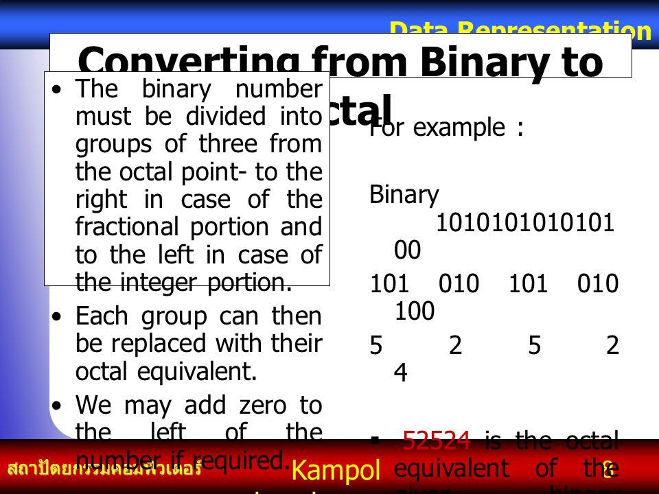 Kampol chanchoengpan it สถาปัตยกรรมคอมพิวเตอร์ Data Representation 29 เลขจำนวนเต็มแบบที่มีเครื่องหมาย (Signed Integer) ถ้าใช้จำนวน n บิต จะแทนเลขจำนวน เต็มแบบมีเครื่องหมาย ได้ตั้งแต่ – (2 n -1) ถึง +(2 n -1- 1) เช่น n = 16 จะแทนเลขจำนวน เต็มมีเครื่องหมายได้ตั้งแต่ –32768 ถึง +32767 เป็นต้น โดยที่ 0 แทนด้วย +0 เท่านั้น