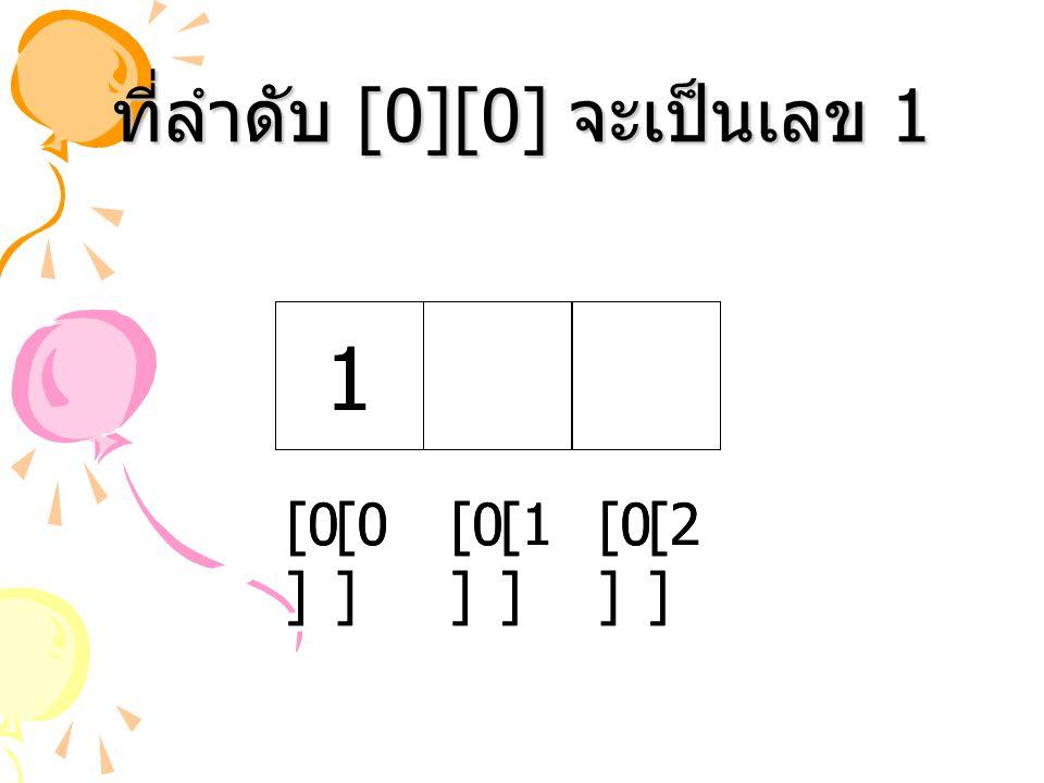 ที่ลำดับ [0][0] จะเป็นเลข 1 1 [0 ] [1 ] [2 ] [0 ] 1 [1 ] [2 ] [0 ]