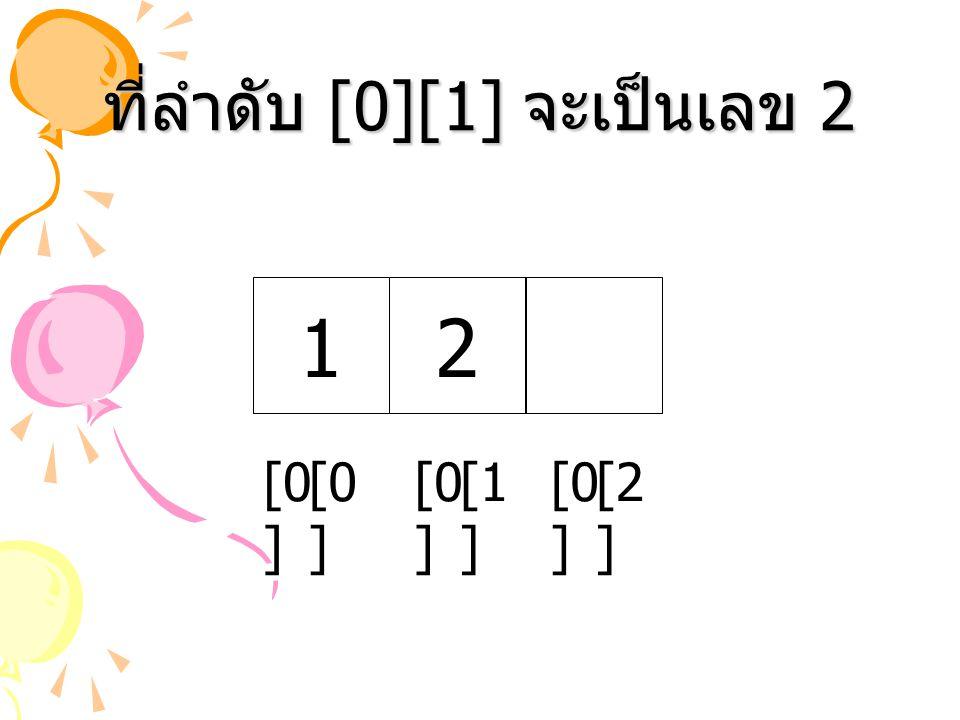 ที่ลำดับ [0][1] จะเป็นเลข 2 12 [0 ] [1 ] [2 ] [0 ]