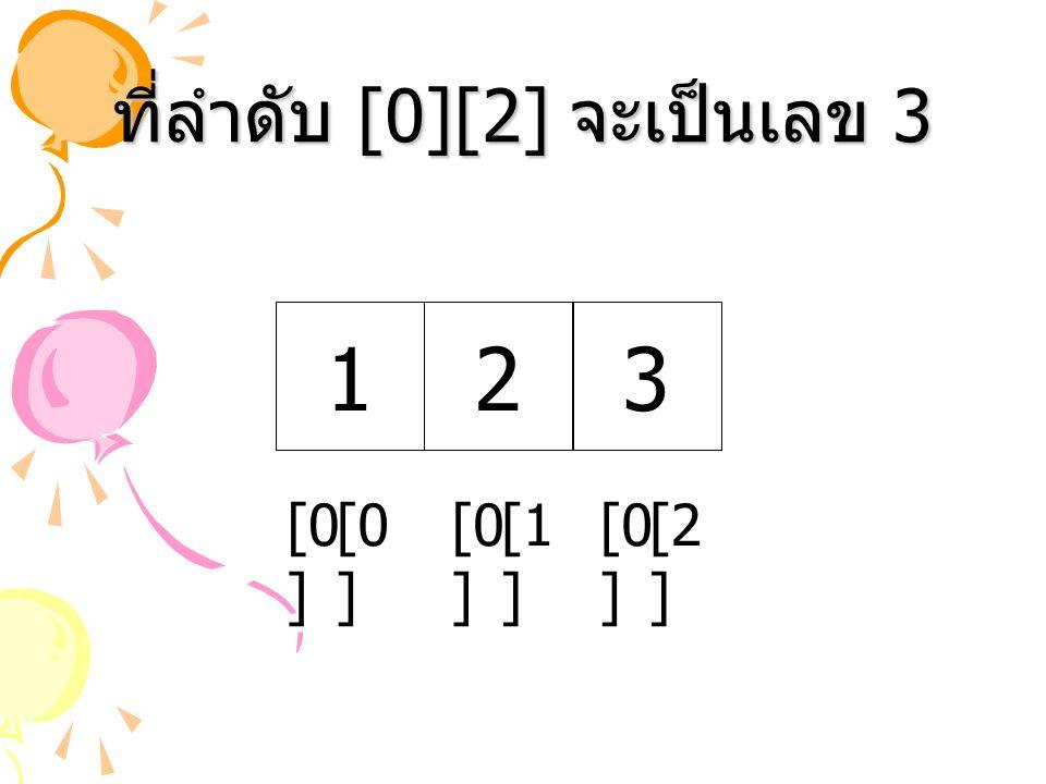ที่ลำดับ [0][2] จะเป็นเลข 3 123 [0 ] [1 ] [2 ] [0 ]