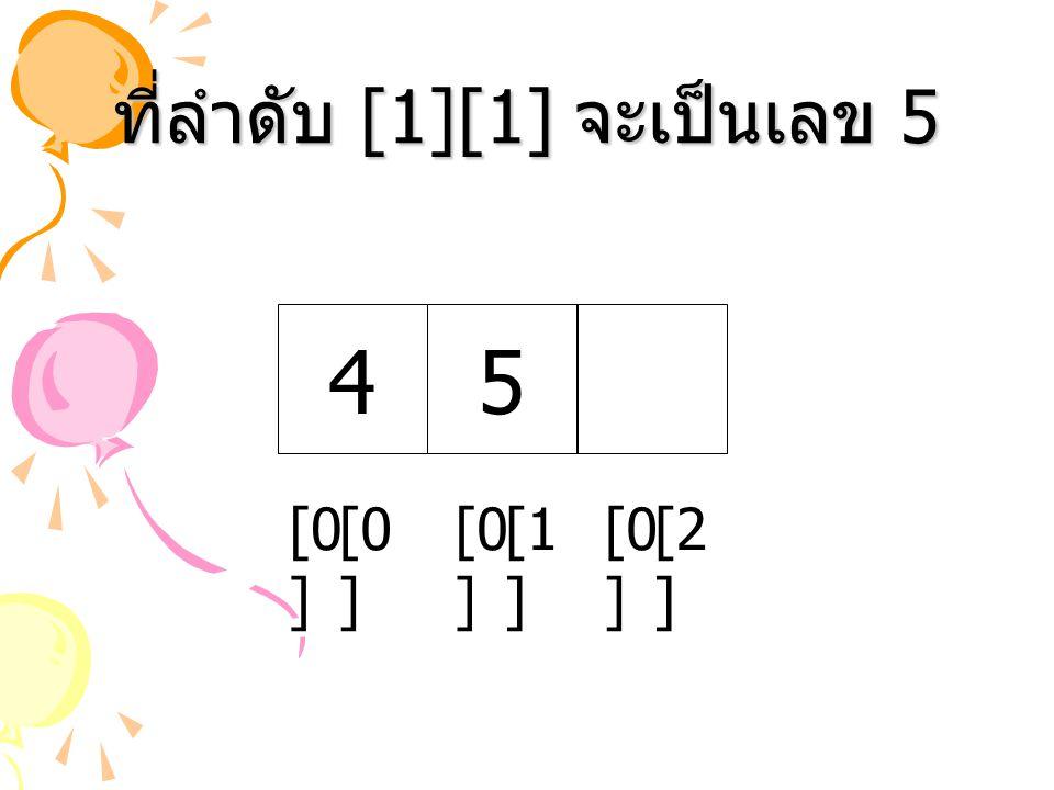 ที่ลำดับ [1][1] จะเป็นเลข 5 45 [0 ] [1 ] [2 ] [0 ]
