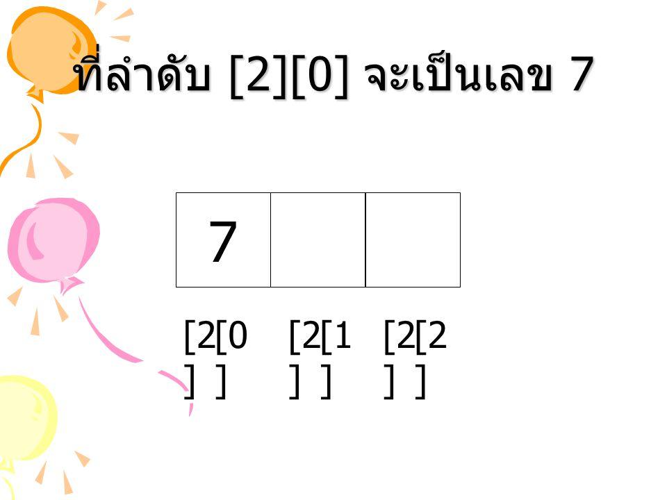 ที่ลำดับ [2][0] จะเป็นเลข 7 7 [2 ] [1 ] [2 ] [0 ] [2 ]
