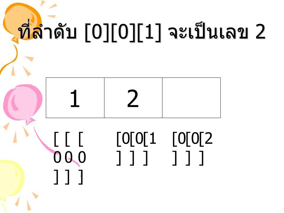 ที่ลำดับ [0][0][1] จะเป็นเลข 2 [1 ] [2 ] [0 ] 1 [0][0] 2 [0][0] [0][0]