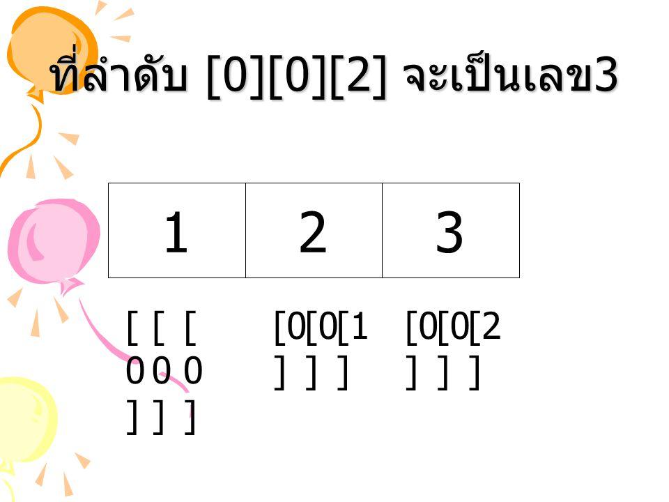 ที่ลำดับ [0][0][2] จะเป็นเลข 3 [1 ] [2 ] [0 ] 1 [0][0] 23 [0][0] [0][0]
