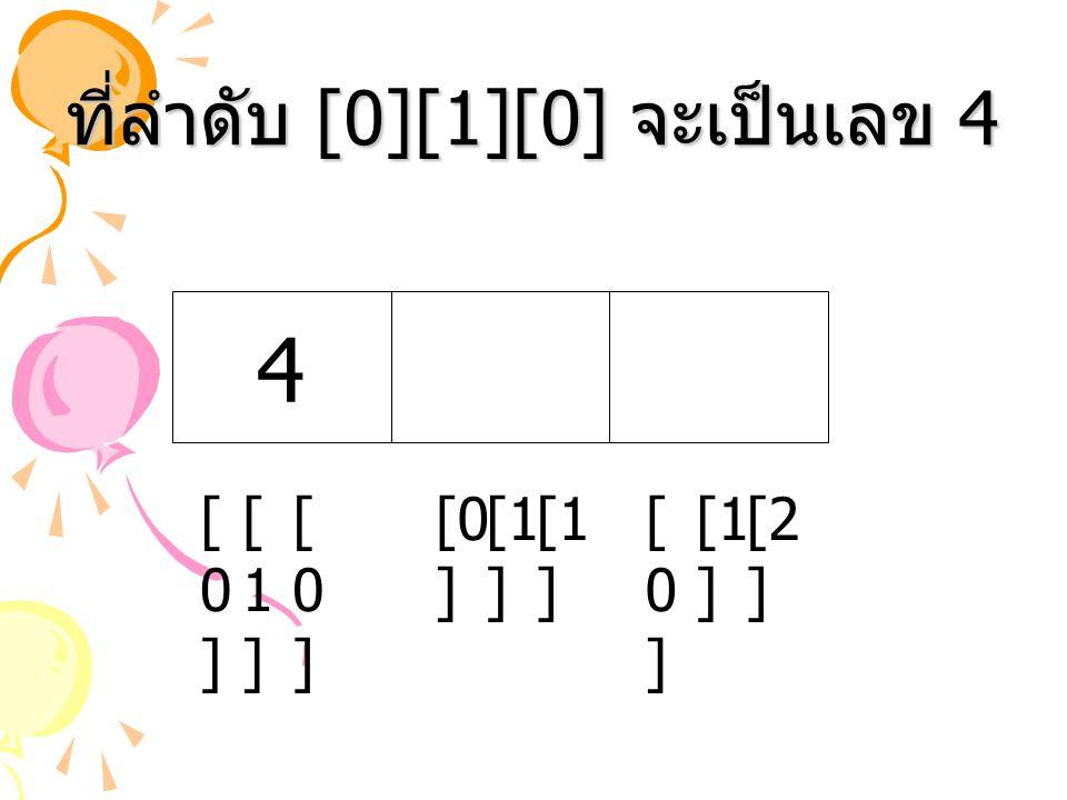 ที่ลำดับ [0][1][0] จะเป็นเลข 4 [1 ] [2 ] [1 ] [0 ] [0][0] 4 [1][1] [0][0] [0][0]