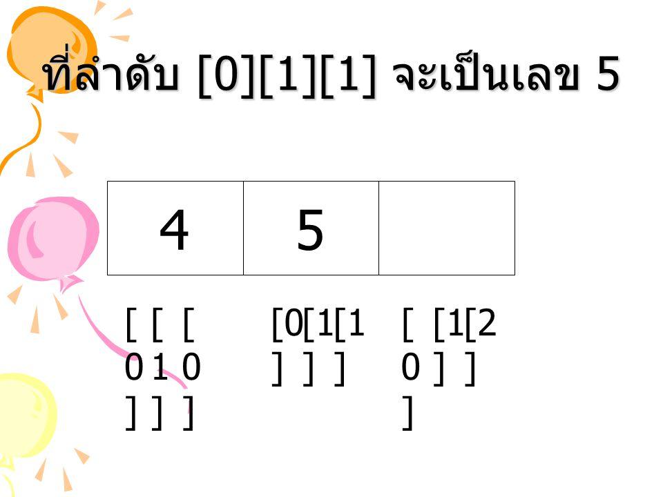 ที่ลำดับ [0][1][1] จะเป็นเลข 5 [1 ] [2 ] [1 ] [0 ] [0][0] 4 [1][1] 5 [0][0] [0][0]