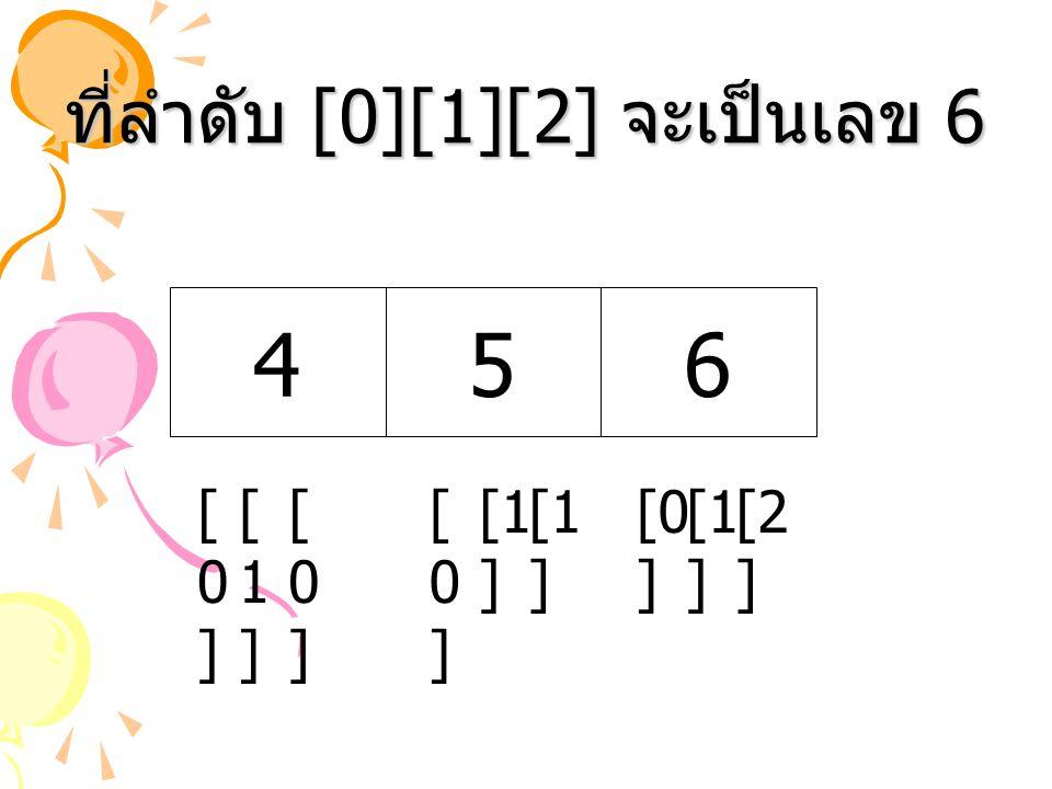 ที่ลำดับ [0][1][2] จะเป็นเลข 6 [1 ] [2 ] [1 ] [0][0] [0 ] 4 [1][1] 56 [0][0] [0][0]