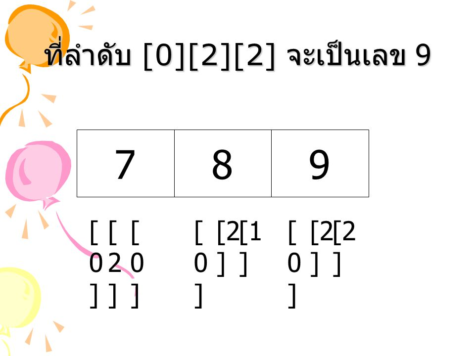 ที่ลำดับ [0][2][2] จะเป็นเลข 9 [1 ] [2 ] [0][0] [0][0] 7 [2][2] 89 [0][0] [0][0]