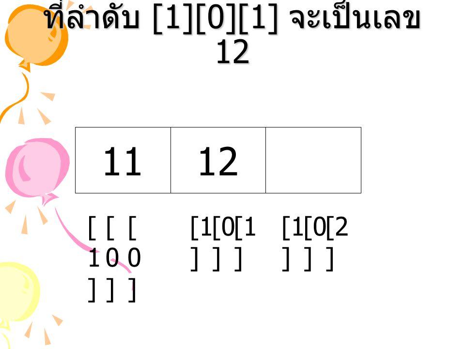 ที่ลำดับ [1][0][1] จะเป็นเลข 12 [1 ] [2 ] [0 ] [1 ] 11 [0][0] 12 [1][1] [0][0]