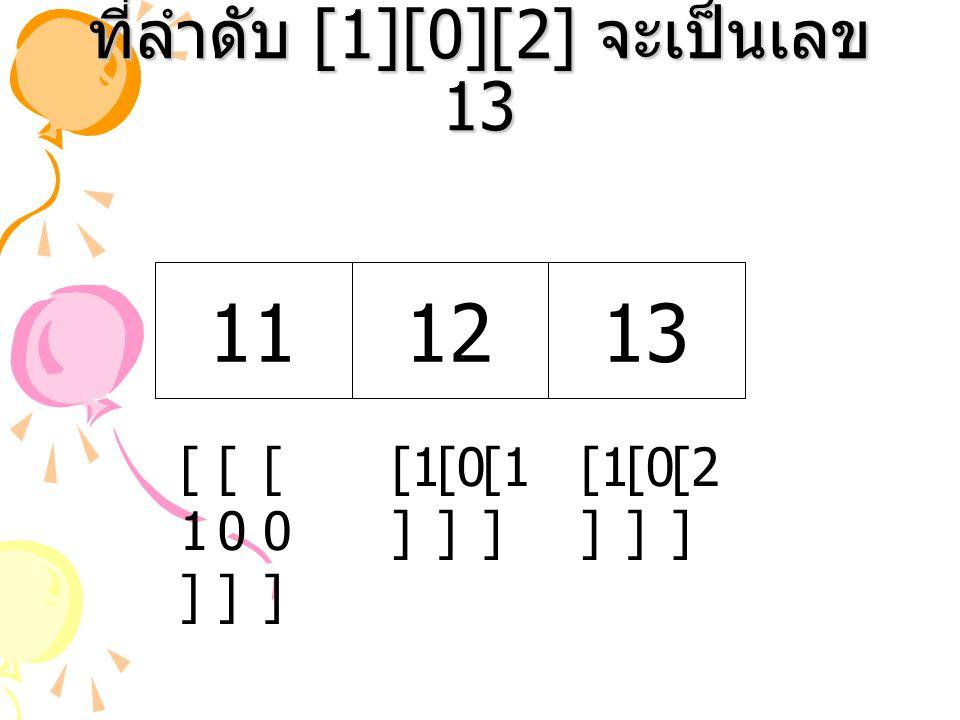 ที่ลำดับ [1][0][2] จะเป็นเลข 13 [1 ] [2 ] [0 ] [1 ] 11 [0][0] 1213 [1][1] [0][0]
