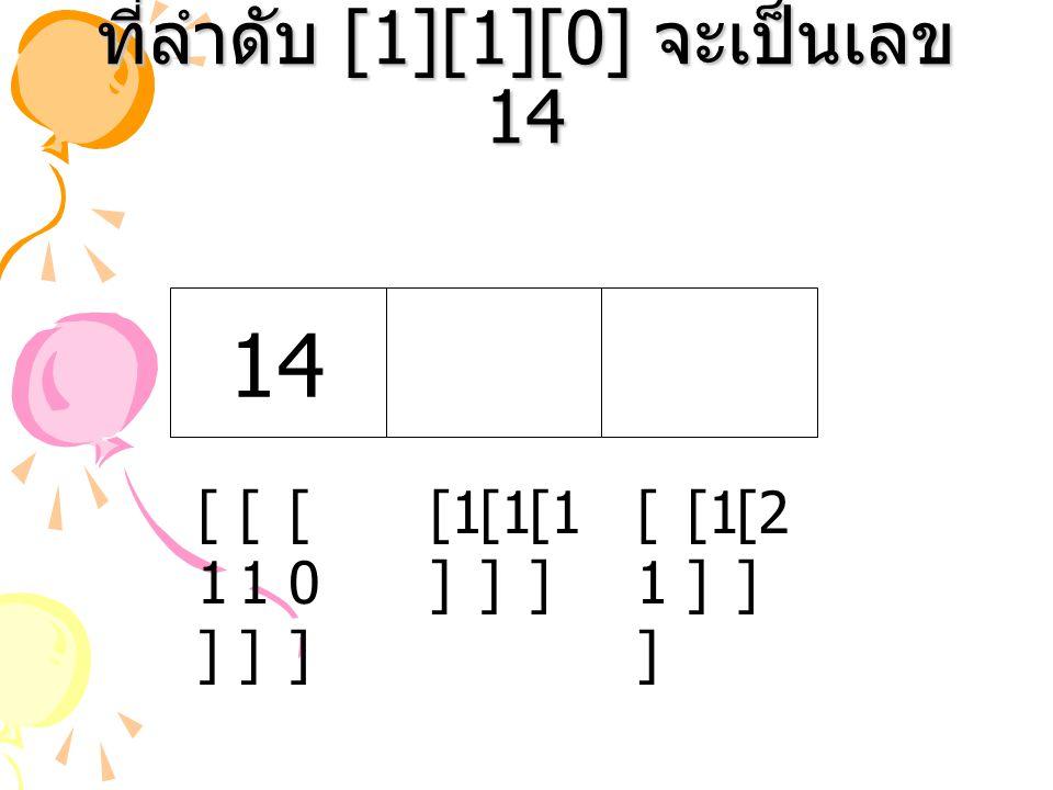 ที่ลำดับ [1][1][0] จะเป็นเลข 14 [1 ] [2 ] [1 ] [1][1] 14 [1][1] [1][1] [0][0]