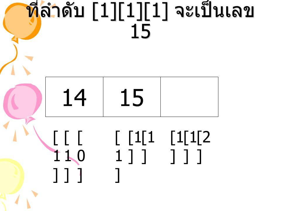 ที่ลำดับ [1][1][1] จะเป็นเลข 15 [1 ] [2 ] [1 ] [1][1] 14 [1][1] 15 [1][1] [0][0]