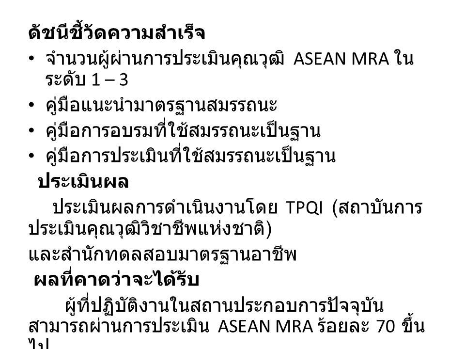 ดัชนีชี้วัดความสำเร็จ จำนวนผู้ผ่านการประเมินคุณวุฒิ ASEAN MRA ใน ระดับ 1 – 3 คู่มือแนะนำมาตรฐานสมรรถนะ คู่มือการอบรมที่ใช้สมรรถนะเป็นฐาน คู่มือการประเ