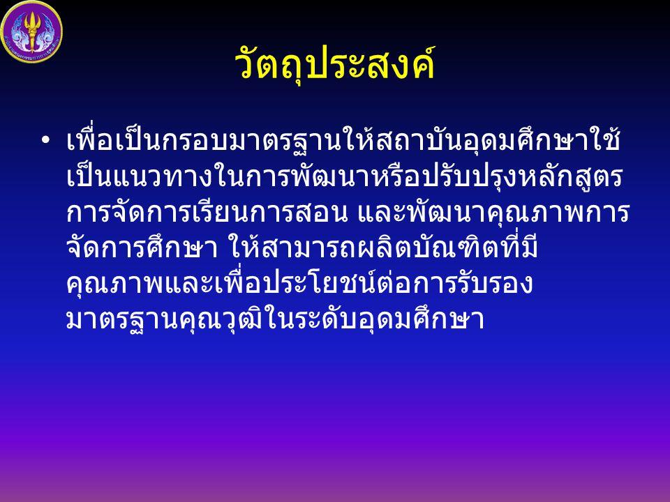 4 TQF Road Map 2545 - 2546 2547 – 2548 2549 - 2550 2551 – 2552 2553 - 2555 2556 ตัวบ่งชี้  ผลงานวิจัย เกี่ยวกับ คุณลักษณะ บัณฑิตที่พึง ประสงค์ ของ สังคมไทย ( ศ.