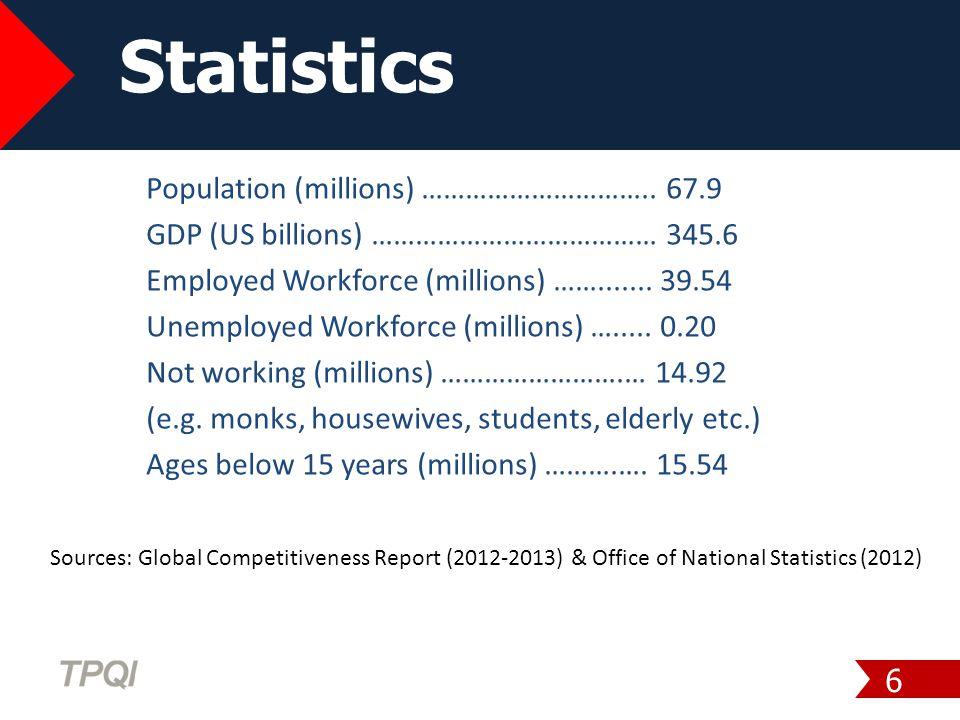 Employment Statistics (Source: Office of National Statistics, 2012) 7 Levels of EducationWorkforce (million)% 1.