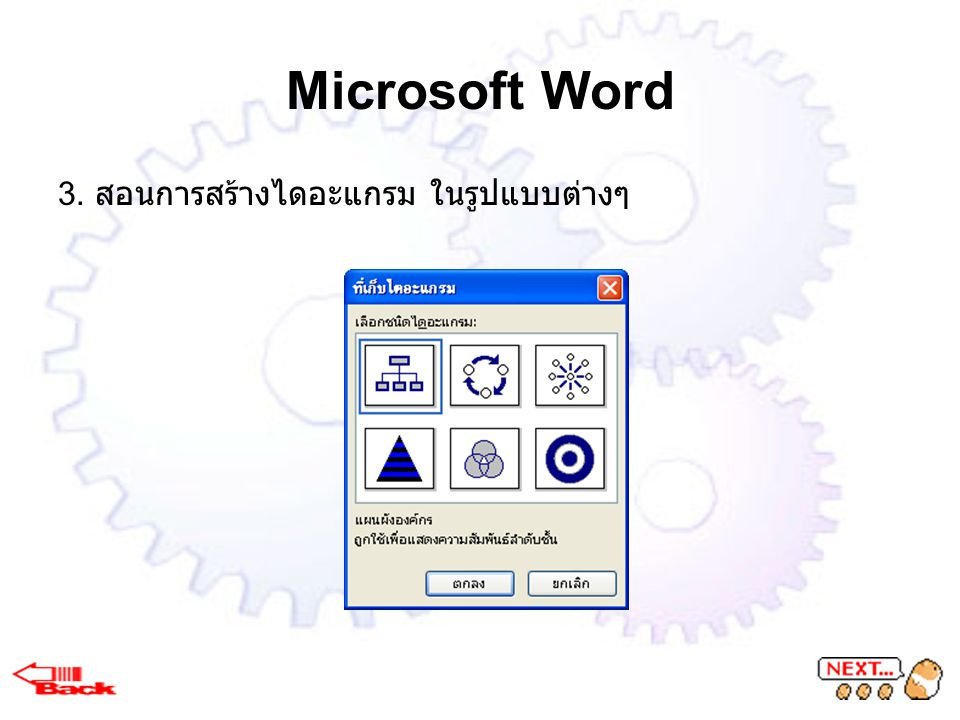 Microsoft Word 3. สอนการสร้างไดอะแกรม ในรูปแบบต่างๆ