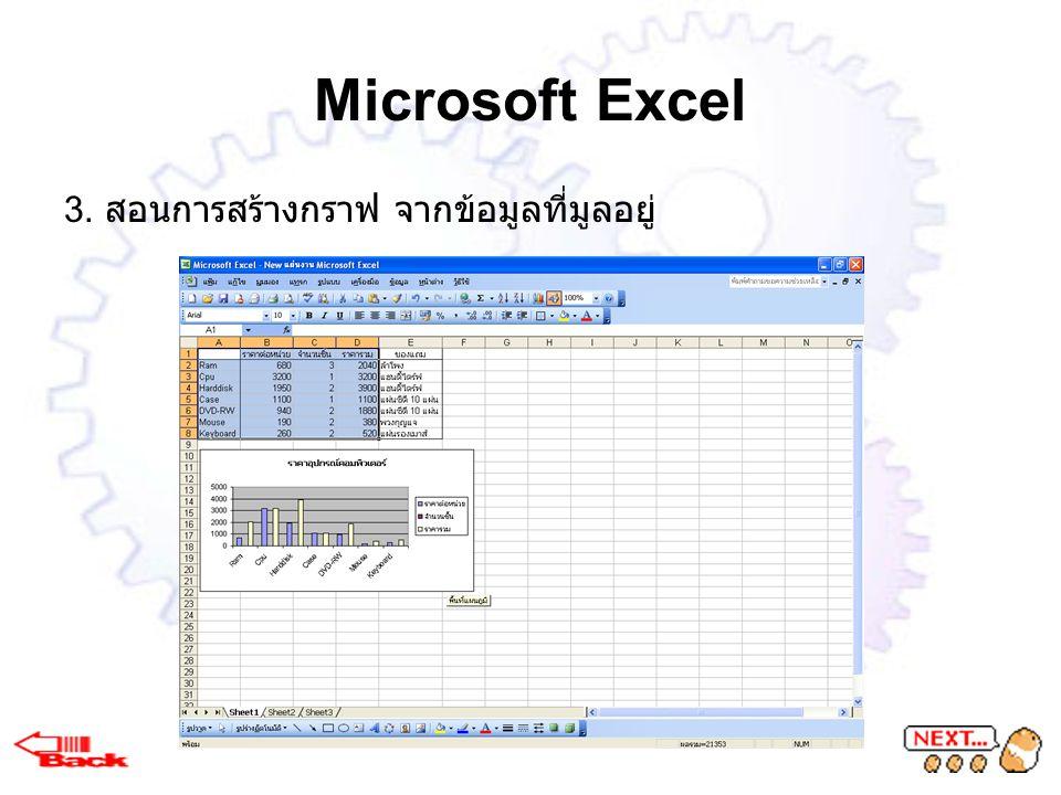 Microsoft Excel 3. สอนการสร้างกราฟ จากข้อมูลที่มูลอยู่