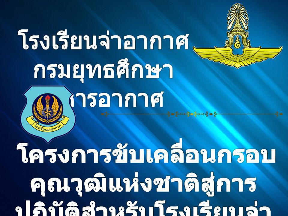 LevelBasic Ed.Vocational Ed. Military Ed.Higher Ed.