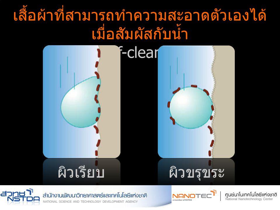 เสื้อผ้าที่สามารถทำความสะอาดตัวเองได้ เมื่อสัมผัสกับน้ำ (Self-cleaning) ผิวเรียบผิวขรุขระ