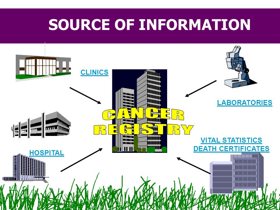 SOURCE OF INFORMATION CLINICS HOSPITAL LABORATORIES VITAL STATISTICS DEATH CERTIFICATES CLINICS HOSPITAL LABORATORIES VITAL STATISTICS DEATH CERTIFICATES