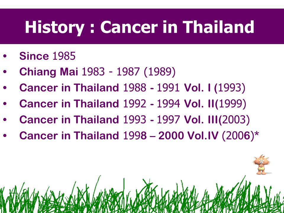 ปัญหาจากการเก็บข้อมูลทะเบียนมะเร็ง ชื่อ-นามสกุล, เพศ,ที่อยู่ไม่ชัดเจน สะกดไม่ถูกต้อง ไม่มีอายุหรือวันเดือนปีเกิด วันวินิจฉัย ไม่มีข้อมูล/ข้อมูลไม่ครบ ขาดรายละเอียดของการให้ระยะของโรค ส่งแบบรายงานมาซ้ำซ้อนในครั้งเดียวกัน