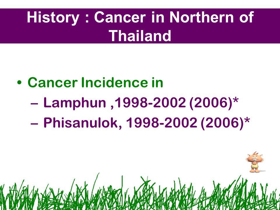 สารก่อมะเร็งจากการประกอบ อาชีพ มะเร็งตับ –ผู้ที่สัมผัสกับสารเคมีไวนิลคลอไรด์ และอาร์ซินิค มะเร็งตับอ่อน –ผู้ที่สัมผัสกับสารเคมีไฮโดรคาร์บอน เบนซีน มะเร็งกระเพาะปัสสาวะ –ผู้ที่ทำงานในอุตสาหกรรมเคมี ยาง สี และการทอผ้า (เนื่องจากสัมผัสสารกลุ่ม arylamines)
