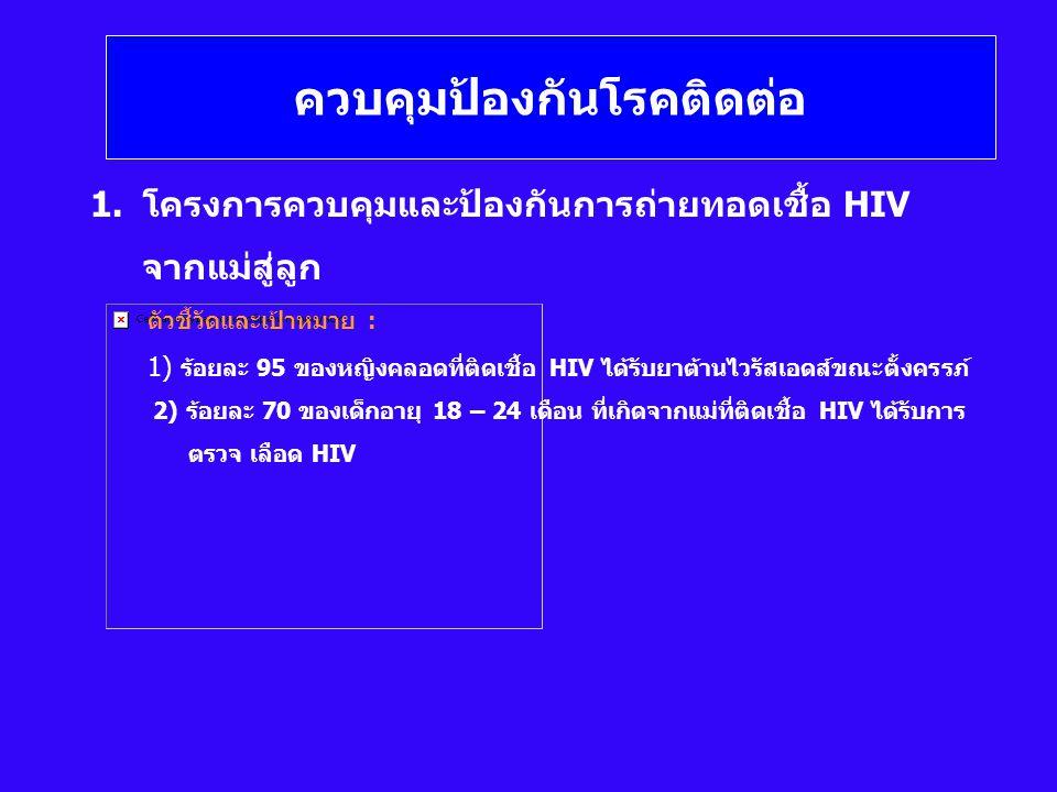 ควบคุมป้องกันโรคติดต่อ 1.โครงการควบคุมและป้องกันการถ่ายทอดเชื้อ HIV จากแม่สู่ลูก ตัวชี้วัดและเป้าหมาย : 1) ร้อยละ 95 ของหญิงคลอดที่ติดเชื้อ HIV ได้รับยาต้านไวรัสเอดส์ขณะตั้งครรภ์ 2) ร้อยละ 70 ของเด็กอายุ 18 – 24 เดือน ที่เกิดจากแม่ที่ติดเชื้อ HIV ได้รับการ ตรวจ เลือด HIV