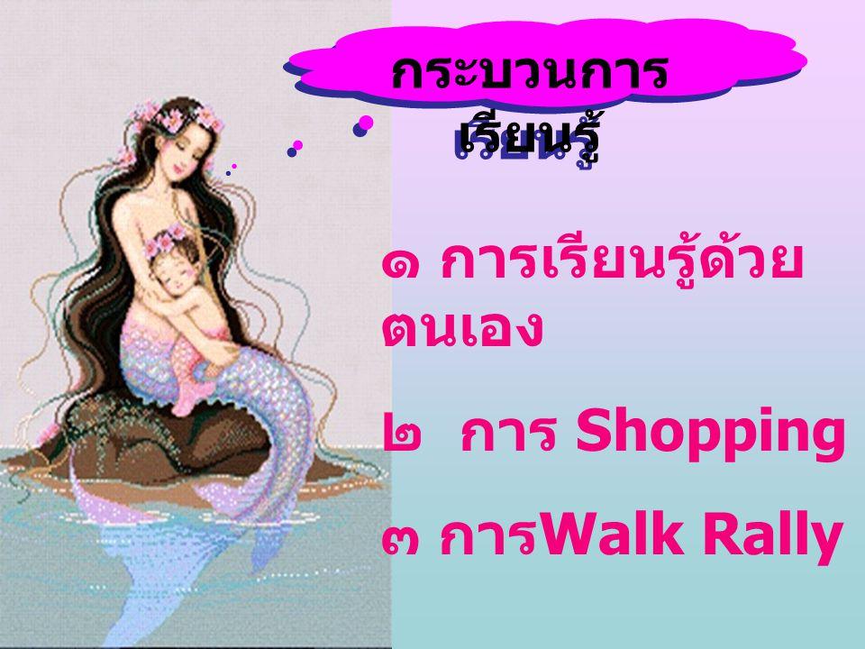 ๑ การเรียนรู้ด้วย ตนเอง ๒ การ Shopping ๓ การ Walk Rally กระบวนการ เรียนรู้