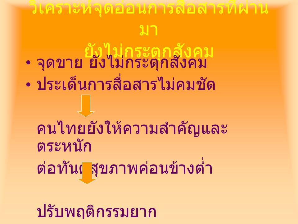 วิเคราะห์จุดอ่อนการสื่อสารที่ผ่าน มา ยังไม่กระตุกสังคม จุดขาย ยังไม่กระตุกสังคม ประเด็นการสื่อสารไม่คมชัด คนไทยยังให้ความสำคัญและ ตระหนัก ต่อทันตสุขภา