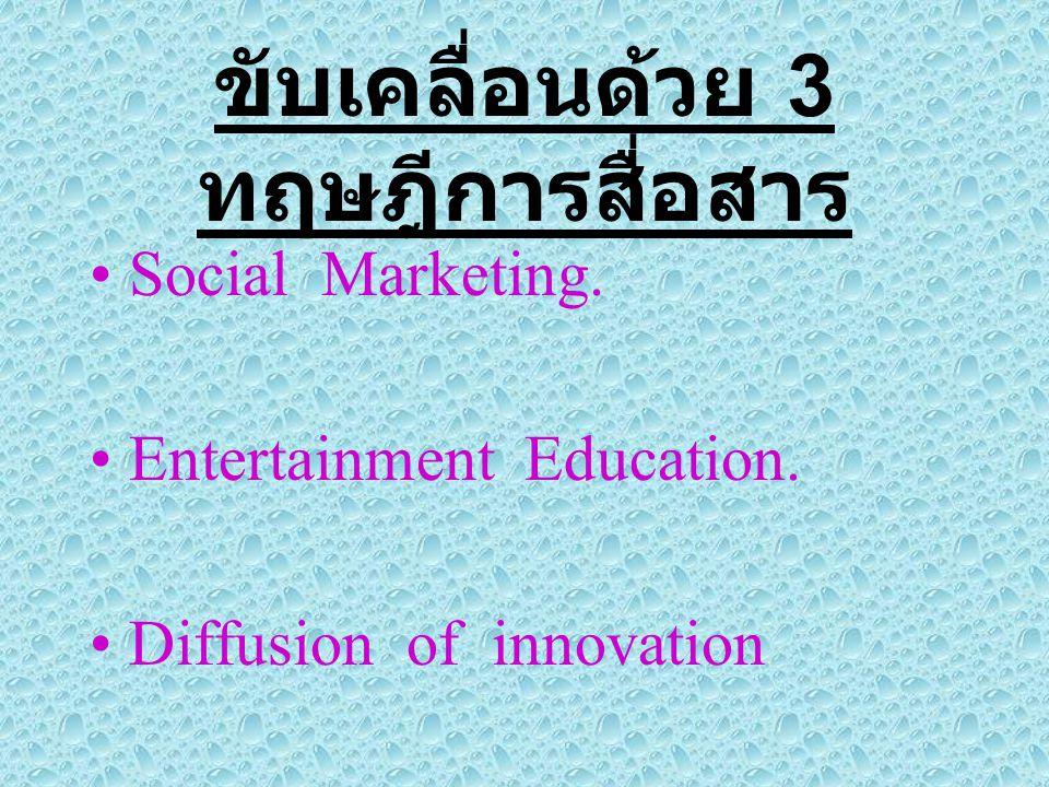 ขับเคลื่อนด้วย 3 ทฤษฎีการสื่อสาร Social Marketing. Entertainment Education. Diffusion of innovation