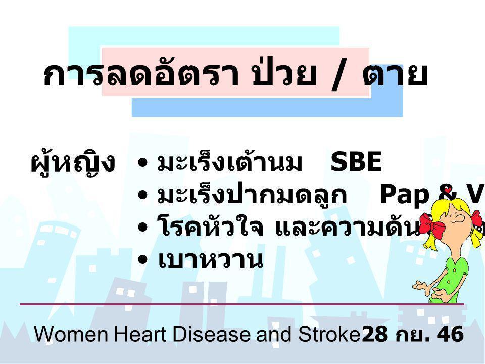 รพ. ส่งเสริมสุขภาพ ปี 2547 การออกกำลังกาย - ผู้นำ อาหารมีคุณค่า สะอาด ปลอดภัย คนไทยเติบใหญ่ พร้อม IQ, EQ - โภชนากร - ทุกคนใน รพ.