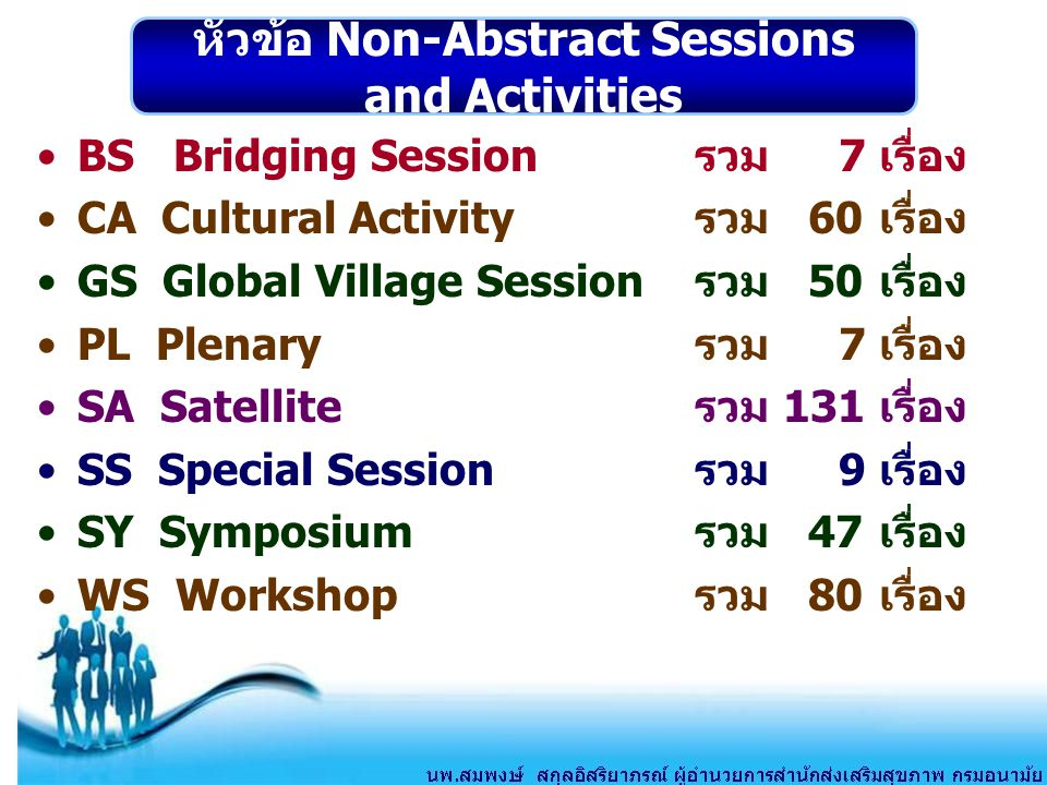 BS Bridging Session รวม7 เรื่อง CA Cultural Activityรวม 60 เรื่อง GS Global Village Session รวม 50เรื่อง PL Plenary รวม 7เรื่อง SA Satellite รวม 131 เรื่อง SS Special Session รวม 9 เรื่อง SY Symposiumรวม 47 เรื่อง WS Workshopรวม 80 เรื่อง หัวข้อ Non-Abstract Sessions and Activities