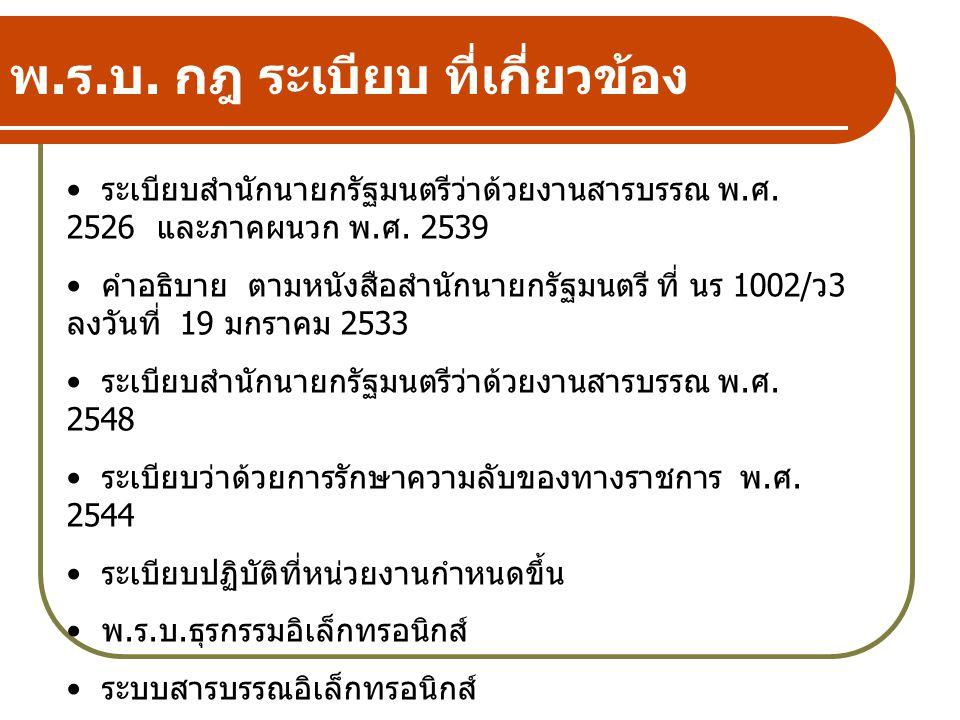 พ. ร. บ. กฎ ระเบียบ ที่เกี่ยวข้อง ระเบียบสำนักนายกรัฐมนตรีว่าด้วยงานสารบรรณ พ. ศ. 2526 และภาคผนวก พ. ศ. 2539 คำอธิบาย ตามหนังสือสำนักนายกรัฐมนตรี ที่