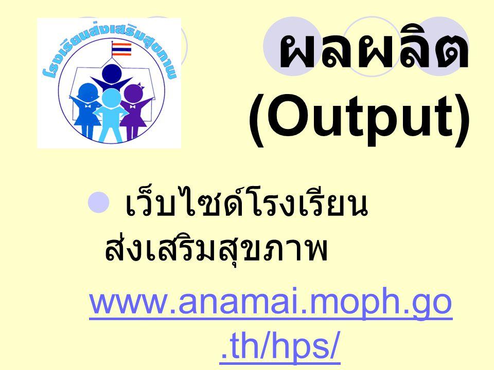 ผลผลิต (Output) เว็บไซด์โรงเรียน ส่งเสริมสุขภาพ www.anamai.moph.go.th/hps/