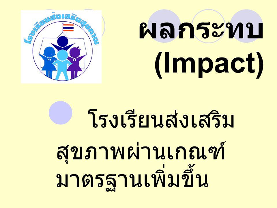 ผลกระทบ (Impact) โรงเรียนส่งเสริม สุขภาพผ่านเกณฑ์ มาตรฐานเพิ่มขึ้น